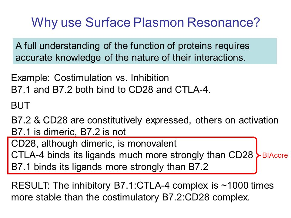 BIAcore Why use Surface Plasmon Resonance.