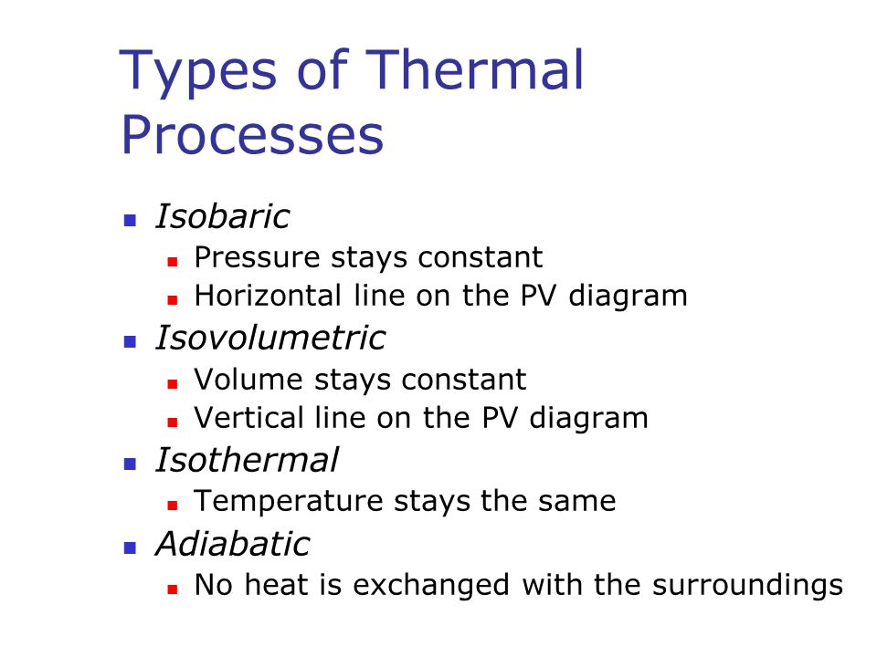 Types of Thermal Processes Isobaric Pressure stays constant Horizontal line on the PV diagram Isovolumetric Volume stays constant Vertical line on the