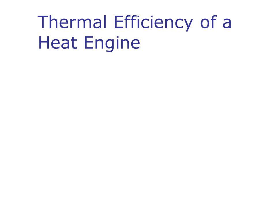 Thermal Efficiency of a Heat Engine