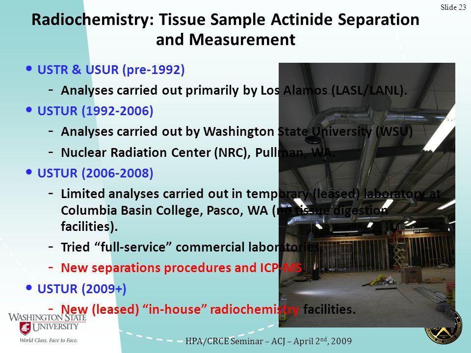Slide 23 USTR & USUR (pre-1992) - Analyses carried out primarily by Los Alamos (LASL/LANL).