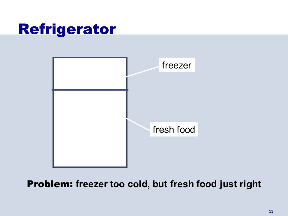 11 Refrigerator Problem: freezer too cold, but fresh food just right freezer fresh food
