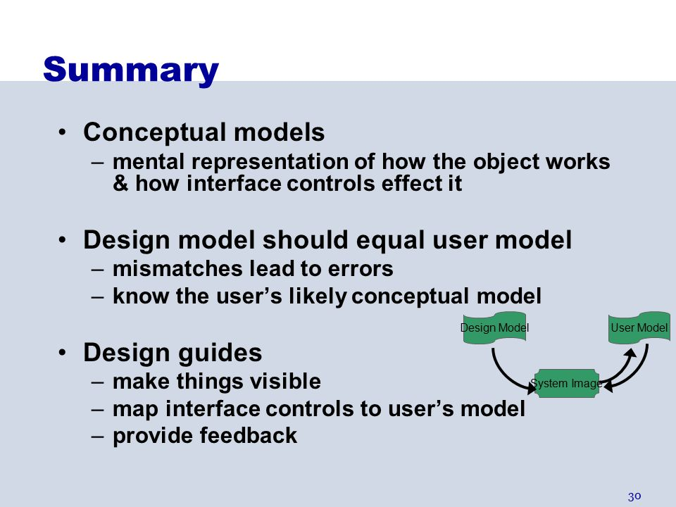 30 Summary Design ModelUser Model System Image Conceptual models –mental representation of how the object works & how interface controls effect it Design model should equal user model –mismatches lead to errors –know the user's likely conceptual model Design guides –make things visible –map interface controls to user's model –provide feedback