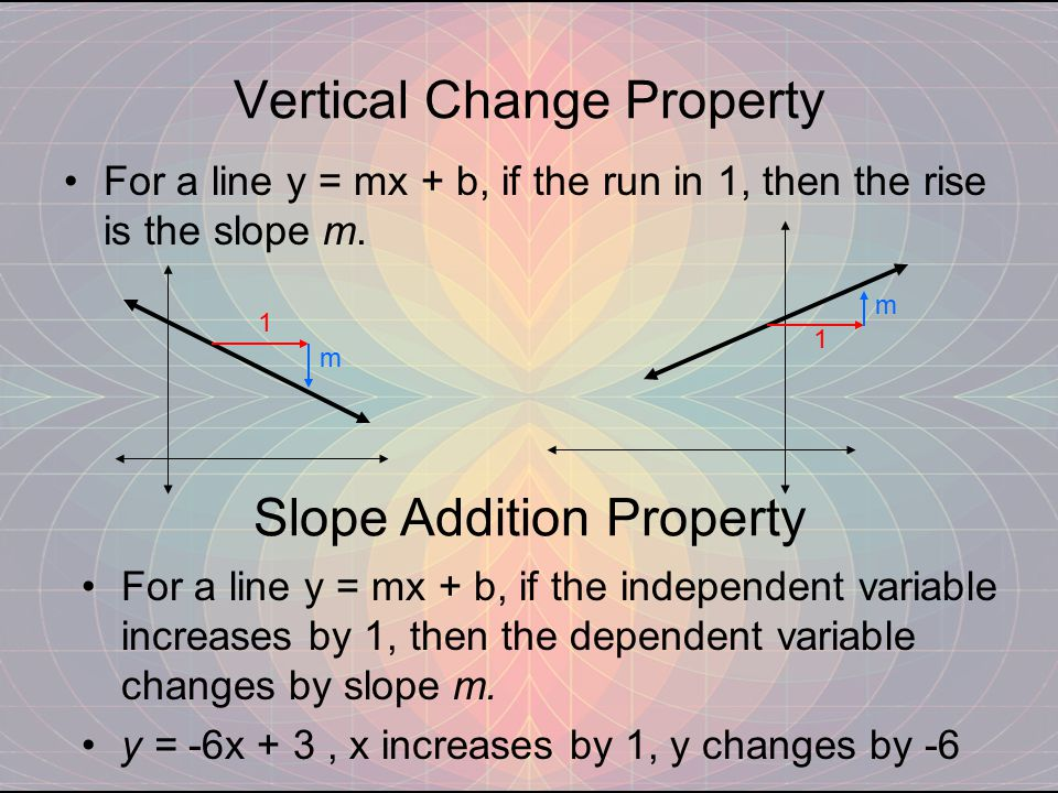 Vertical Change Property For a line y = mx + b, if the run in 1, then the rise is the slope m.