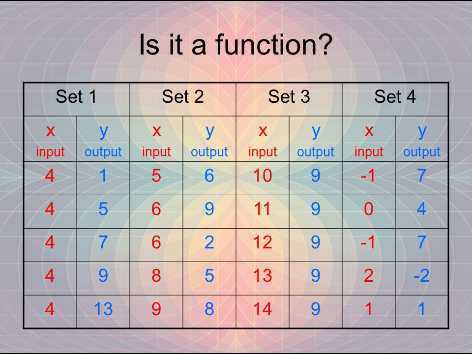 Is it a function.