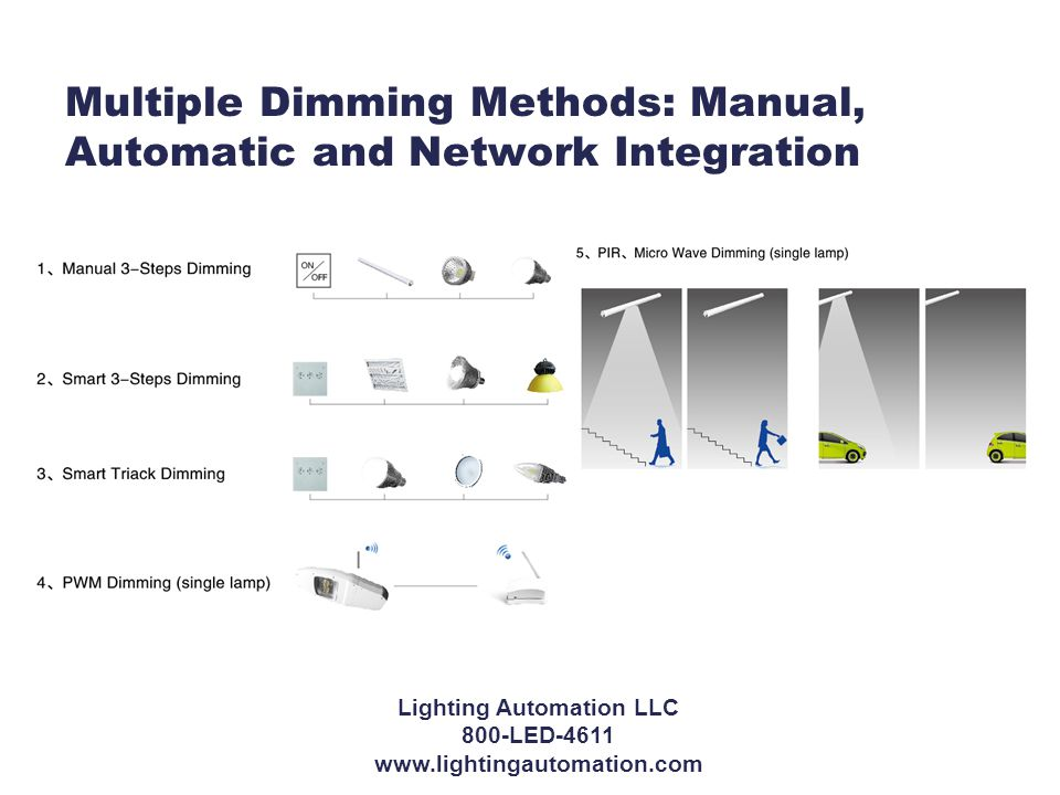 Multiple Dimming Methods: Manual, Automatic and Network Integration Lighting Automation LLC 800-LED-4611 www.lightingautomation.com