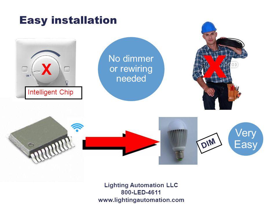 Easy installation X X Intelligent Chip DIM No dimmer or rewiring needed Very Easy Lighting Automation LLC 800-LED-4611 www.lightingautomation.com