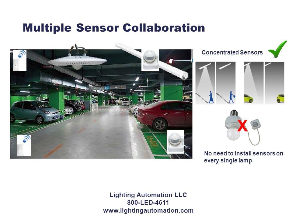X No need to install sensors on every single lamp Concentrated Sensors Multiple Sensor Collaboration Lighting Automation LLC 800-LED-4611 www.lightingautomation.com