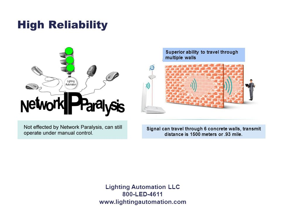 High Reliability Lighting Automation LLC 800-LED-4611 www.lightingautomation.com Signal can travel through 6 concrete walls, transmit distance is 1500 meters or.93 mile.