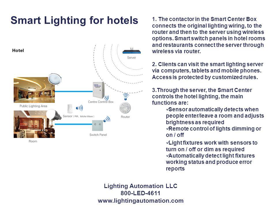 Smart Lighting for hotels 1.