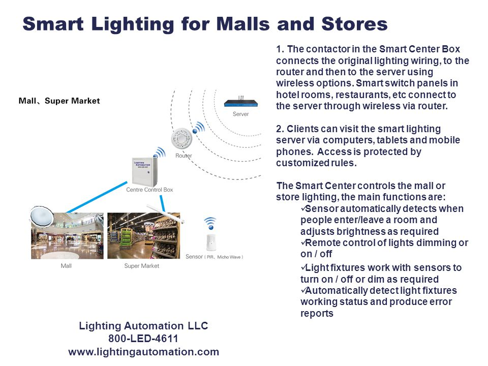 Smart Lighting for Malls and Stores 1.