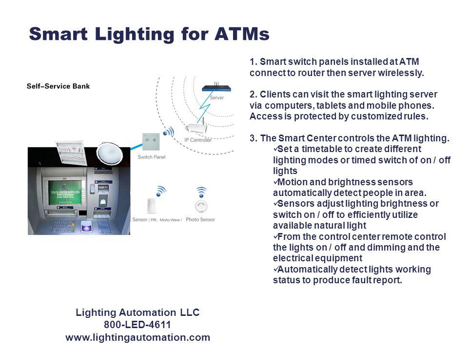 Smart Lighting for ATMs 1.