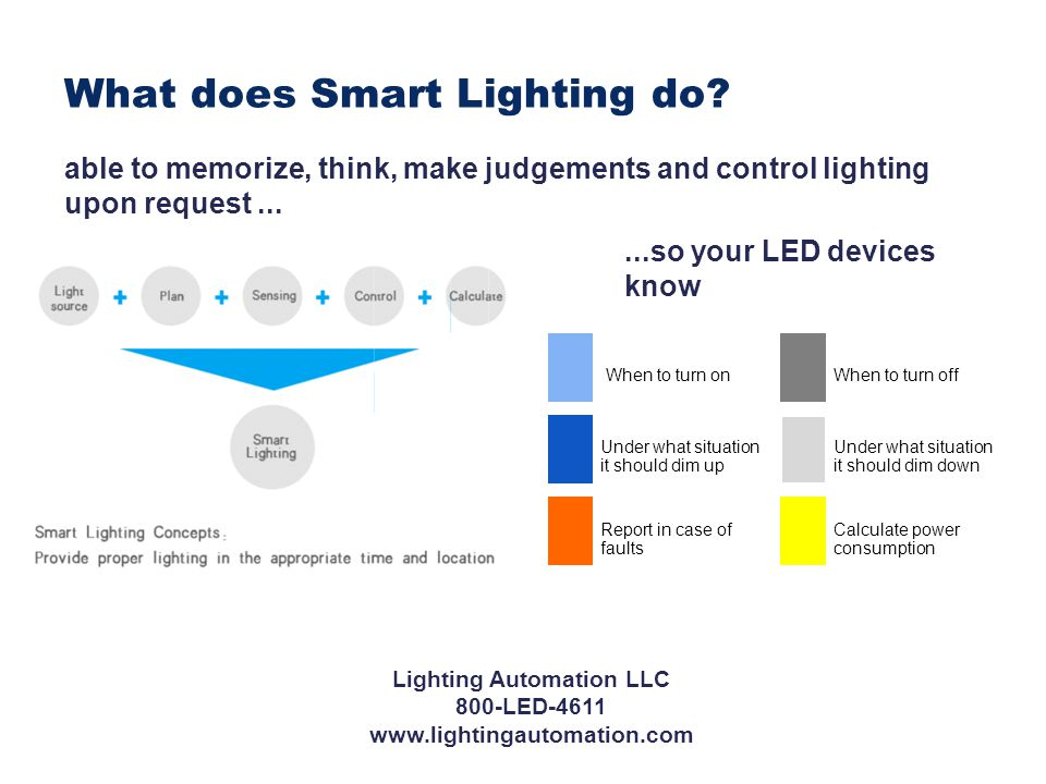 What does Smart Lighting do.