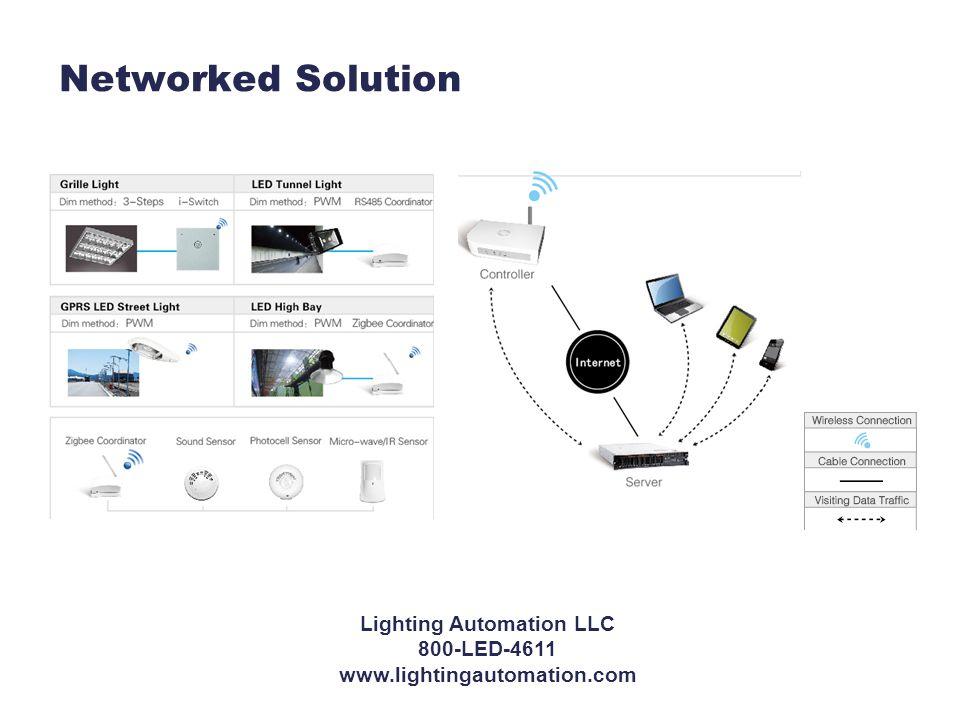 Networked Solution Lighting Automation LLC 800-LED-4611 www.lightingautomation.com