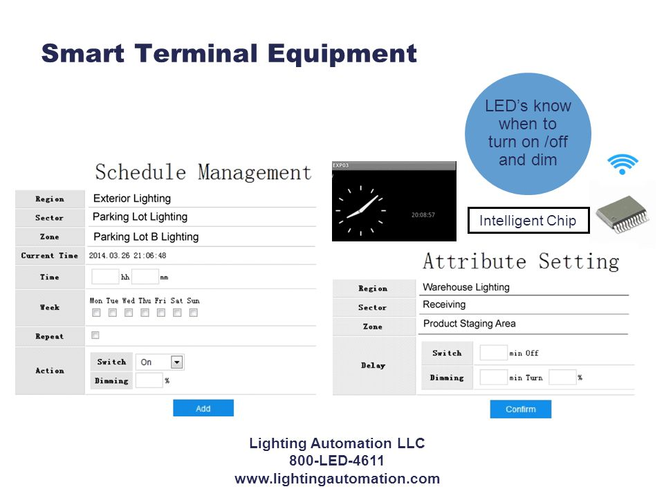 Intelligent Chip LED's know when to turn on /off and dim Lighting Automation LLC 800-LED-4611 www.lightingautomation.com Smart Terminal Equipment