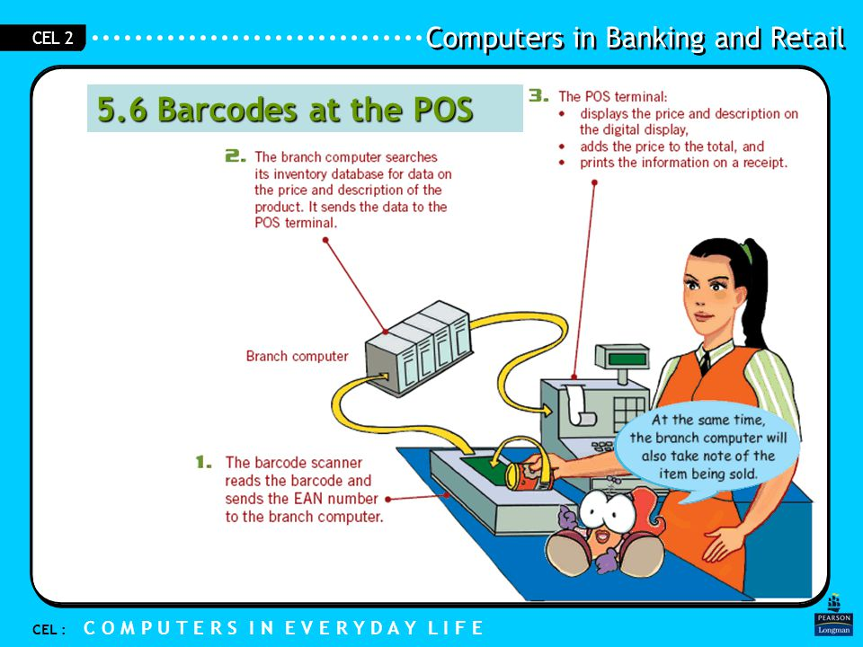 Computers in Banking and Retail CEL : C O M P U T E R S I N E V E R Y D A Y L I F E CEL 2 5.6 Barcodes at the POS