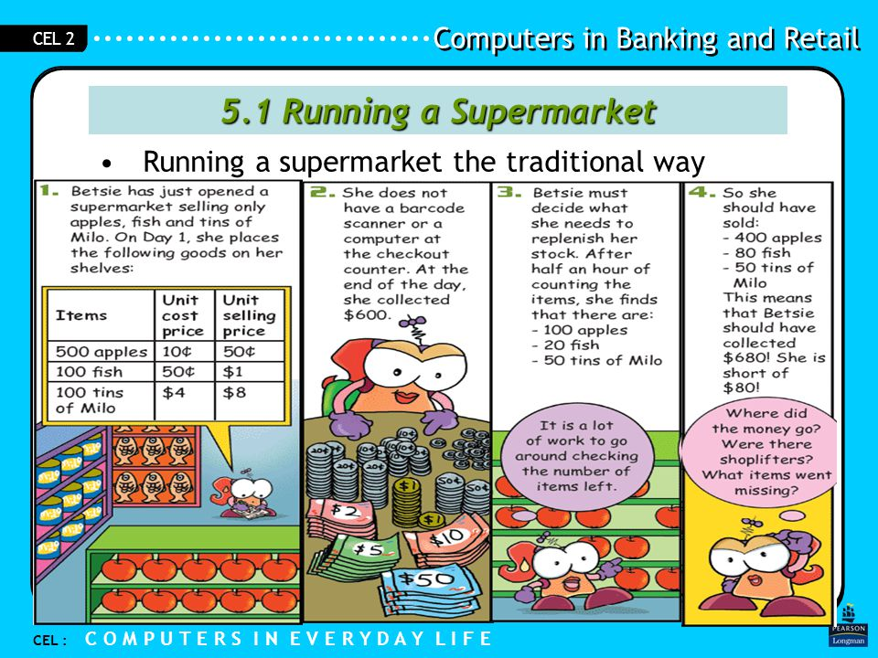 Computers in Banking and Retail CEL : C O M P U T E R S I N E V E R Y D A Y L I F E CEL 2 5.1 Running a Supermarket Running a supermarket the traditional way