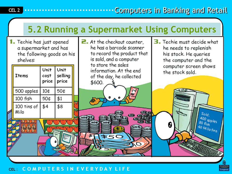 Computers in Banking and Retail CEL : C O M P U T E R S I N E V E R Y D A Y L I F E CEL 2 5.2 Running a Supermarket Using Computers