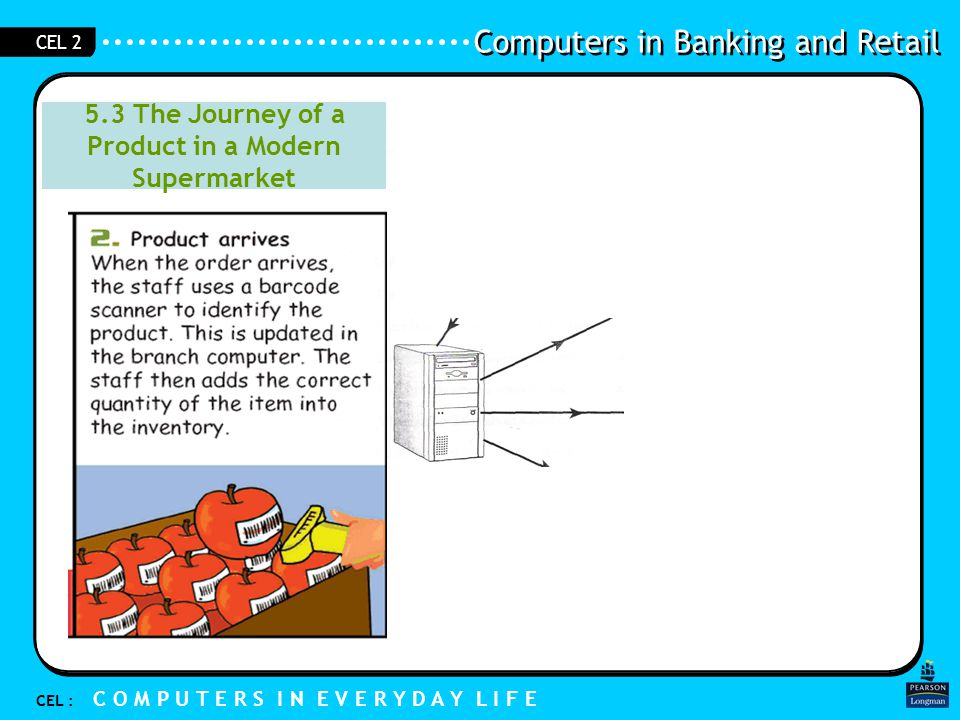 Computers in Banking and Retail CEL : C O M P U T E R S I N E V E R Y D A Y L I F E CEL 2 5.7 Advantages of Using Computers in a Supermarket 3.Less warehouse space required