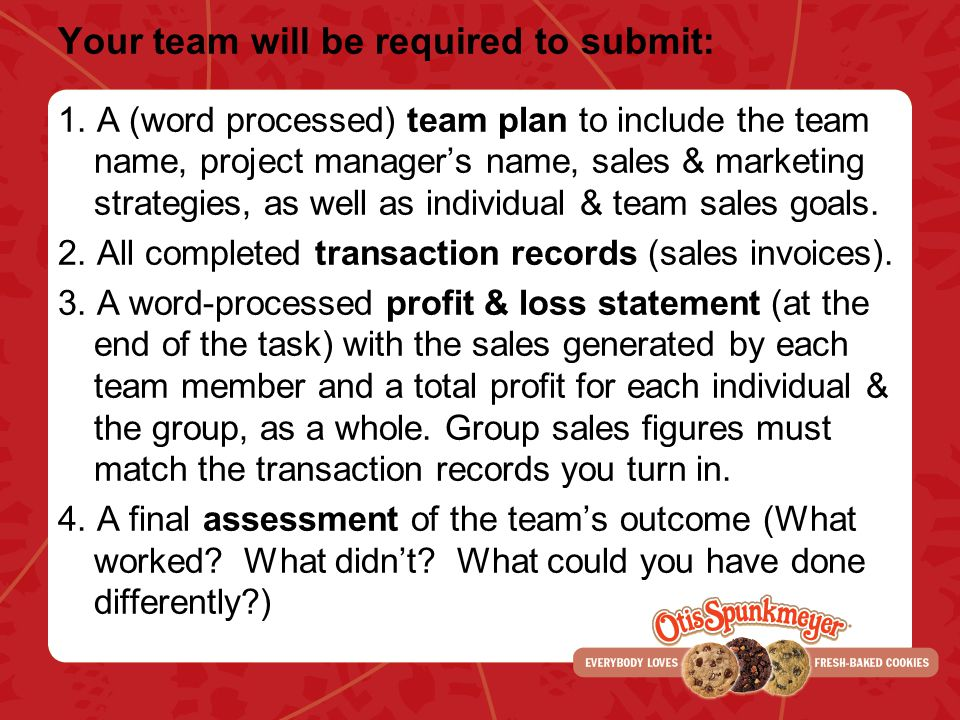 Your team will be required to submit: 1.