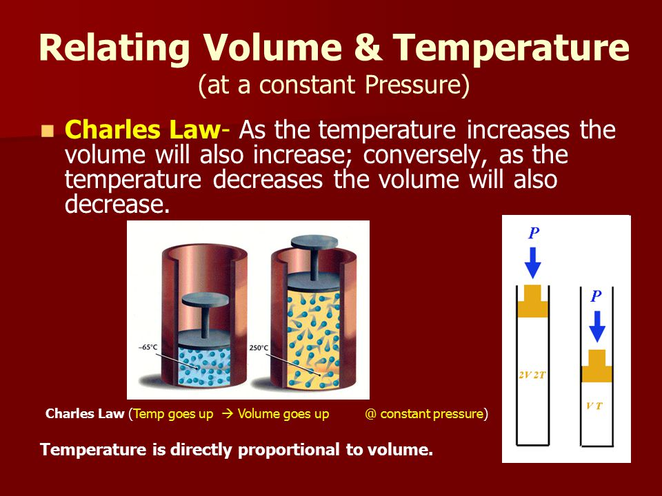 Relating Volume & Temperature (at a constant Pressure) Charles Law- As the temperature increases the volume will also increase; conversely, as the temperature decreases the volume will also decrease.