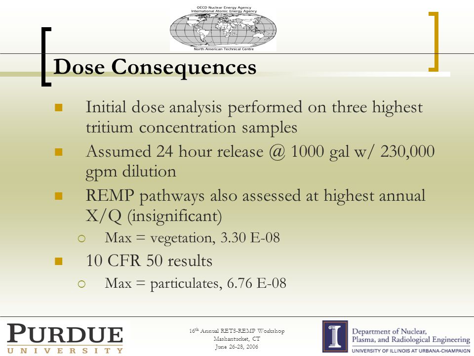 16 th Annual RETS-REMP Workshop Mashantucket, CT June 26-28, 2006 Dose Consequences Initial dose analysis performed on three highest tritium concentration samples Assumed 24 hour release @ 1000 gal w/ 230,000 gpm dilution REMP pathways also assessed at highest annual Χ/Q (insignificant)  Max = vegetation, 3.30 E-08 10 CFR 50 results  Max = particulates, 6.76 E-08