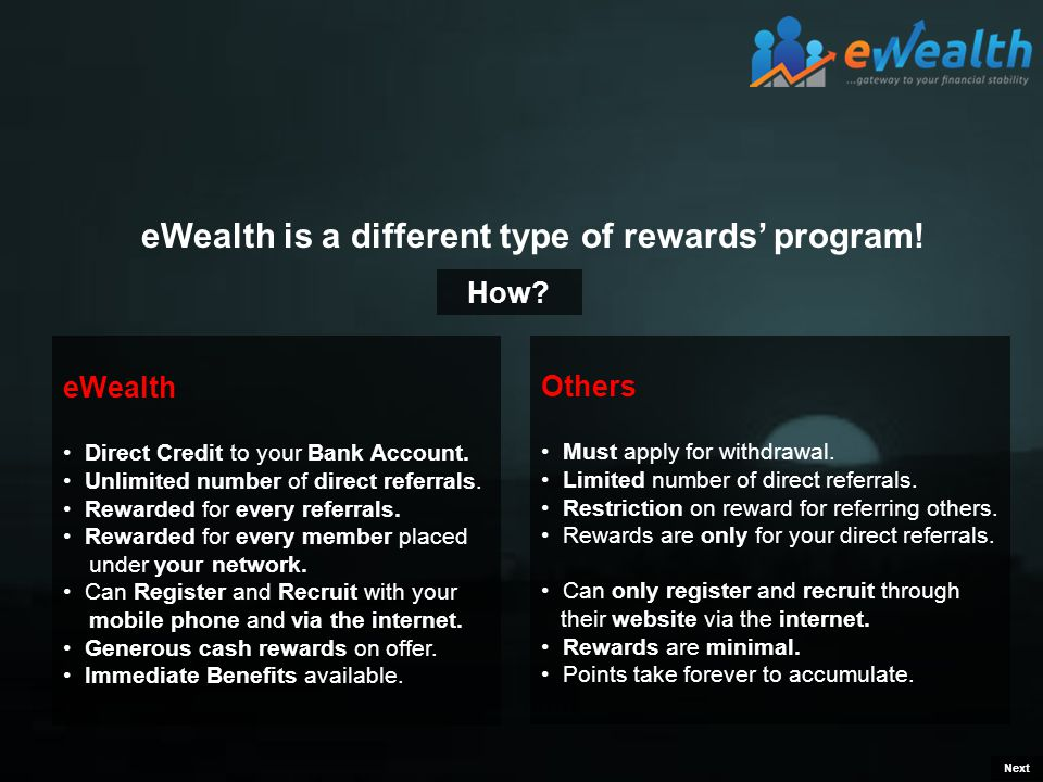 You pay only ₦ 10,000.00 which provides the following: Membership with eWealth.