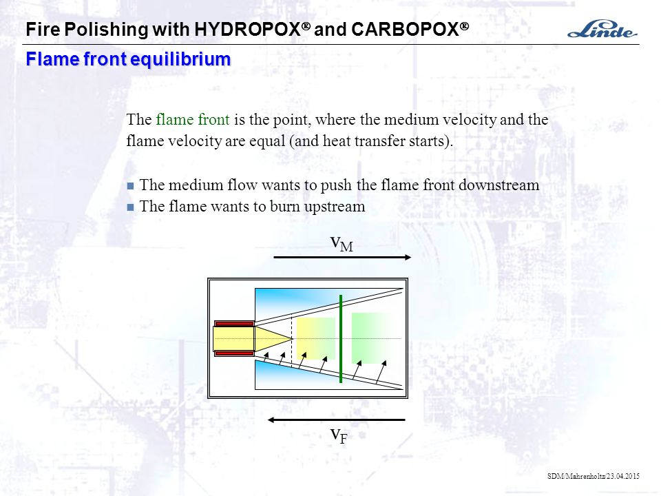 SDM/Mahrenholtz/23.04.2015 Flame front equilibrium Fire Polishing with HYDROPOX  and CARBOPOX  The flame front is the point, where the medium velocity and the flame velocity are equal (and heat transfer starts).