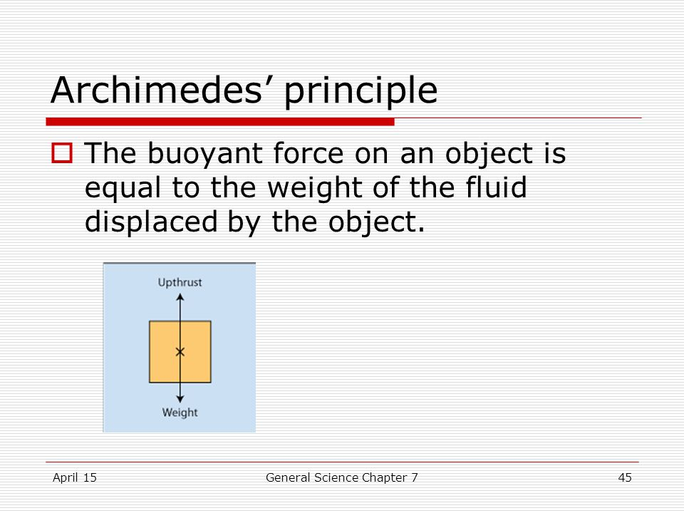 April 15General Science Chapter 745 Archimedes' principle  The buoyant force on an object is equal to the weight of the fluid displaced by the object.