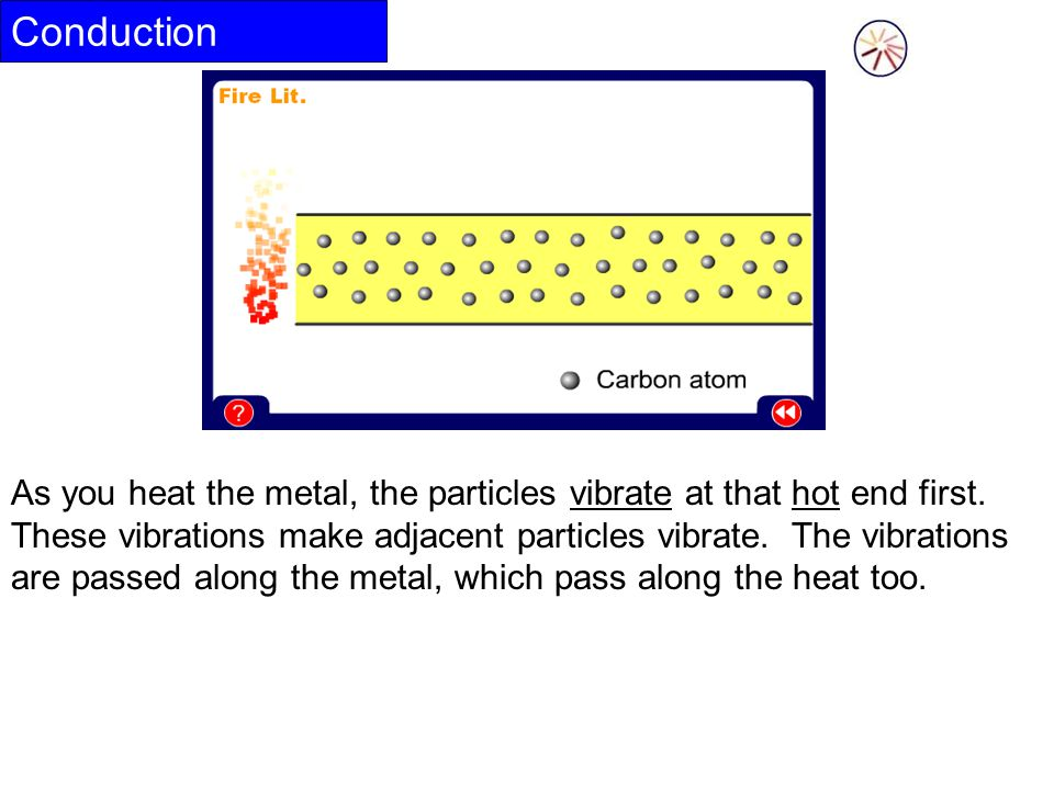 Conduction As you heat the metal, the particles vibrate at that hot end first.