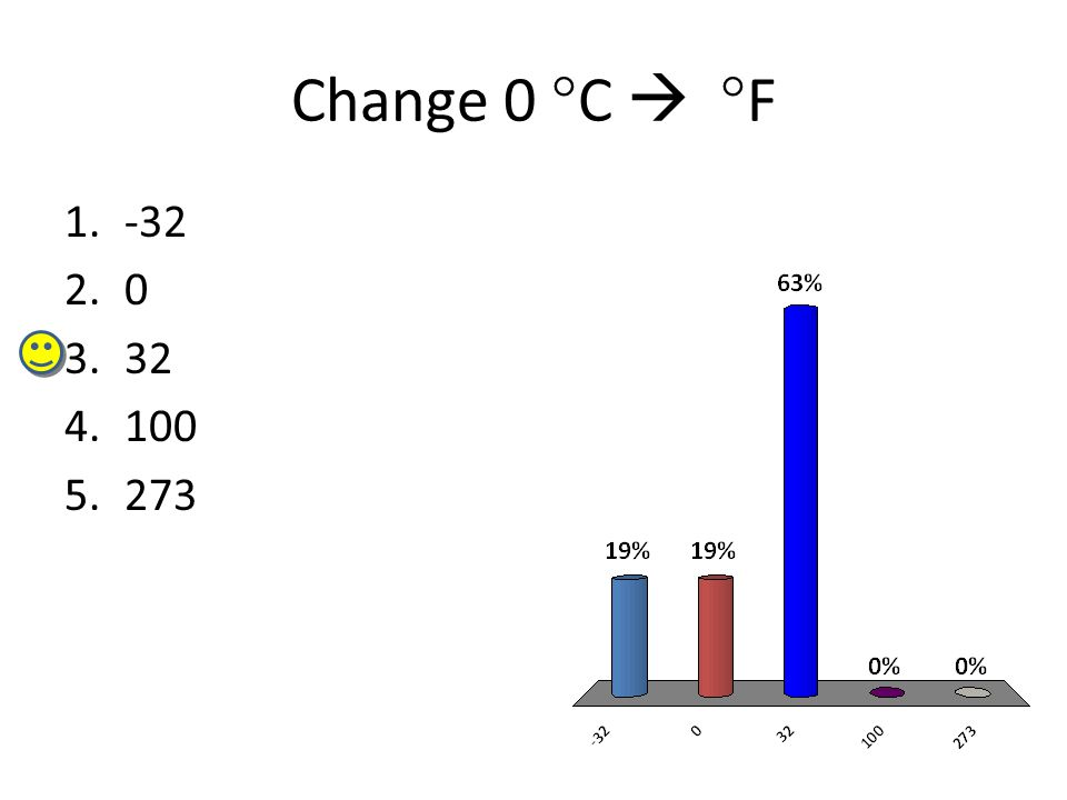 Change 0 °C  °F 1.-32 2.0 3.32 4.100 5.273