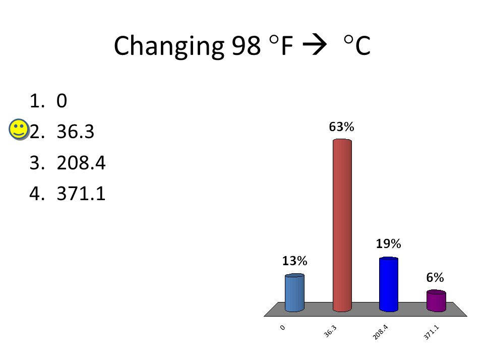 Changing 98 °F  °C 1.0 2.36.3 3.208.4 4.371.1