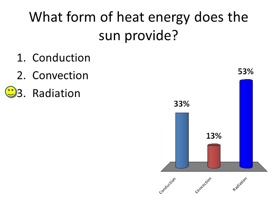 What form of heat energy does the sun provide 1.Conduction 2.Convection 3.Radiation