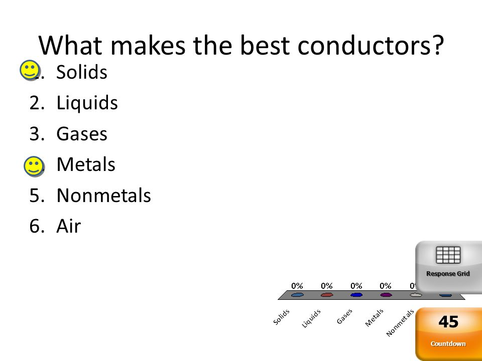 What makes the best conductors.