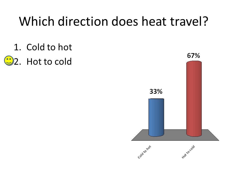 Which direction does heat travel 1.Cold to hot 2.Hot to cold