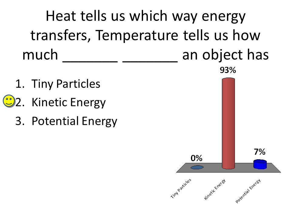 Heat tells us which way energy transfers, Temperature tells us how much _______ _______ an object has 1.Tiny Particles 2.Kinetic Energy 3.Potential Energy