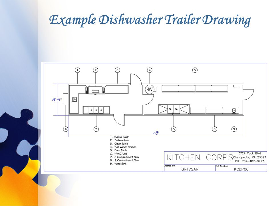 Example Dishwasher Trailer Drawing