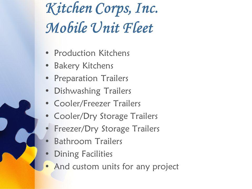 Kitchen Corps, Inc.