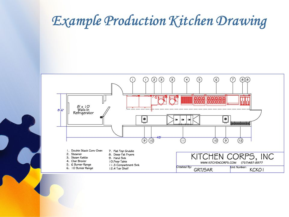 Example Production Kitchen Drawing