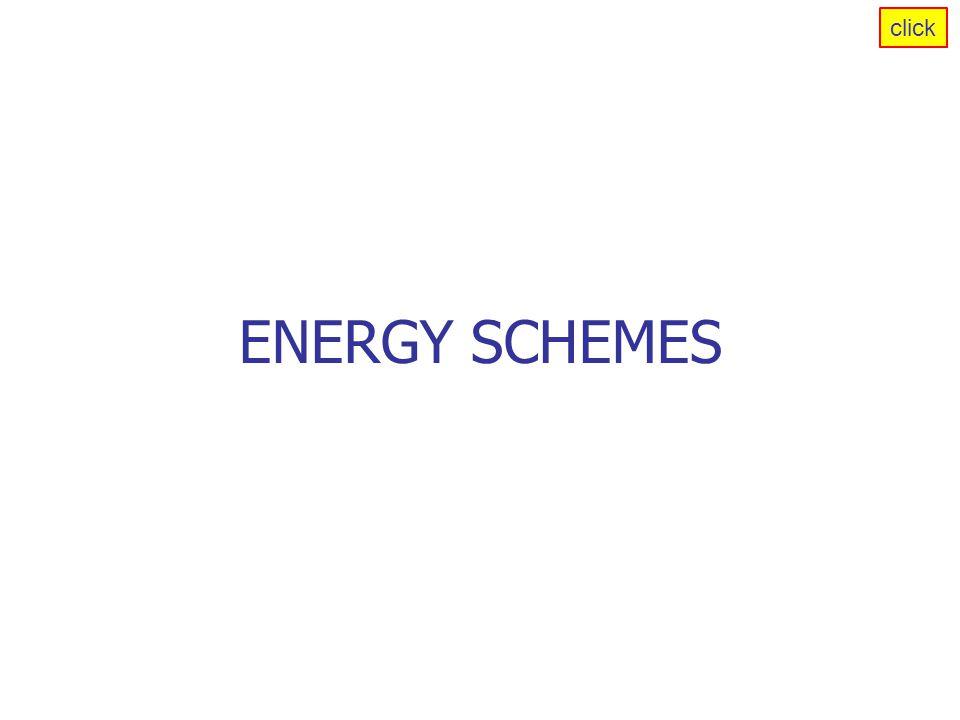 ENERGY SCHEMES click