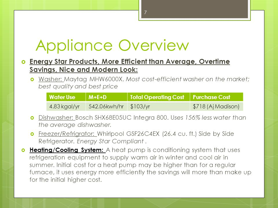 Appliance Overview  Energy Star Products, More Efficient than Average, Overtime Savings, Nice and Modern Look:  Washer: Maytag MHW6000X.