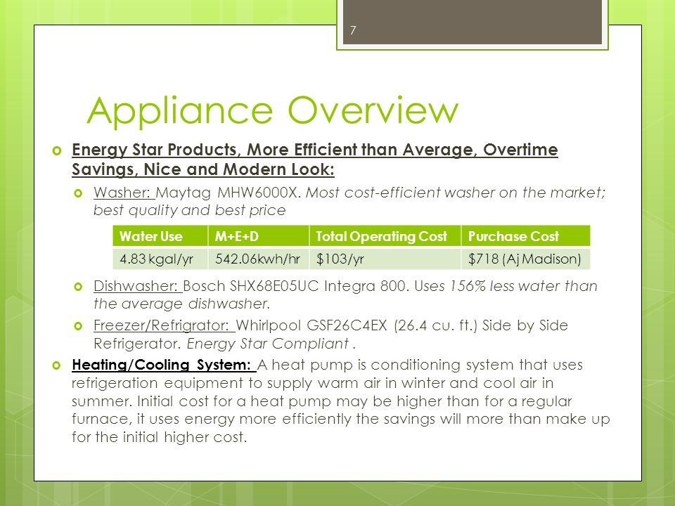 Appliance Overview Pictures Bosch Dishwasher Whirlpool Freezer/ Refrigrator Maytag Washer 8