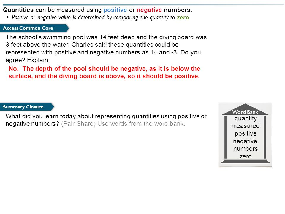 What did you learn today about representing quantities using positive or negative numbers.