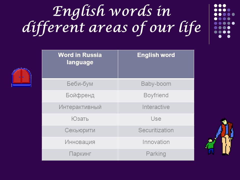 Word in Russia language English word Беби-бумBaby-boom БойфрендBoyfriend ИнтерактивныйInteractive ЮзатьUse СекьюритиSecuritization ИнновацияInnovation ПаркингParking English words in different areas of our life