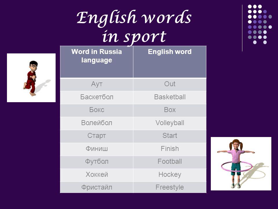 Word in Russia language English word АутOut БаскетболBasketball БоксBox ВолейболVolleyball СтартStart ФинишFinish ФутболFootball ХоккейHockey ФристайлFreestyle English words in sport