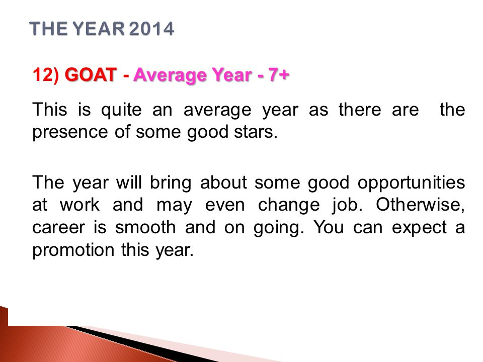 GOATAverage Year - 7+ 12) GOAT - Average Year - 7+ This is quite an average year as there are the presence of some good stars.