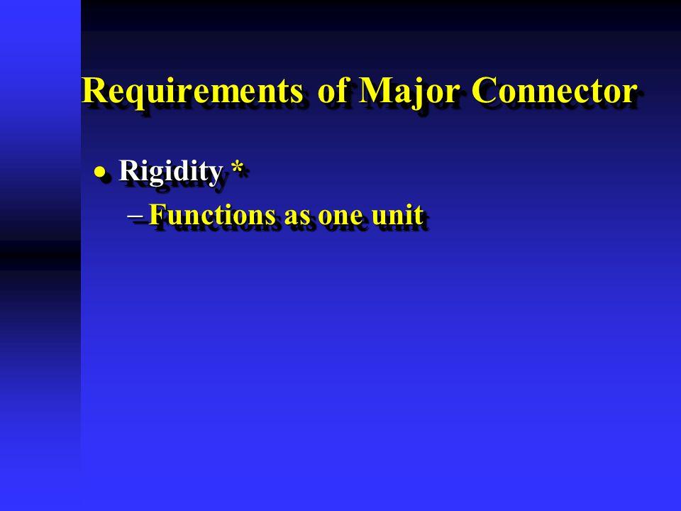 Requirements of Major Connector  Rigidity *  Functions as one unit  Rigidity *  Functions as one unit