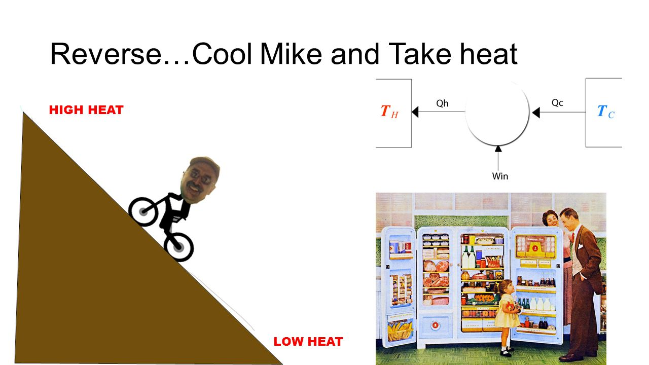Reverse…Cool Mike and Take heat HIGH HEAT LOW HEAT