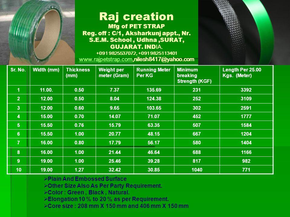Raj creation Mfg of PET STRAP Reg. off : C/1, Aksharkunj appt., Nr.