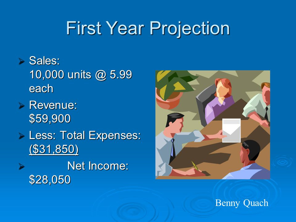 First Year Projection  Sales: 10,000 units @ 5.99 each  Revenue: $59,900  Less: Total Expenses: ($31,850)  Net Income: $28,050 Benny Quach