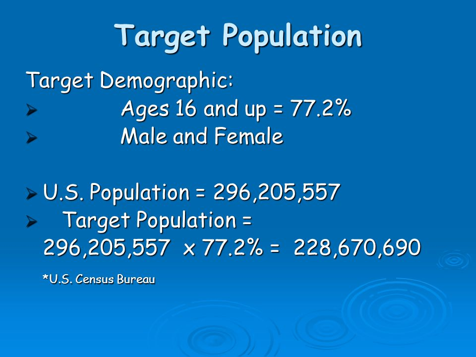 Target Population Target Demographic:  Ages 16 and up = 77.2%  Male and Female  U.S.